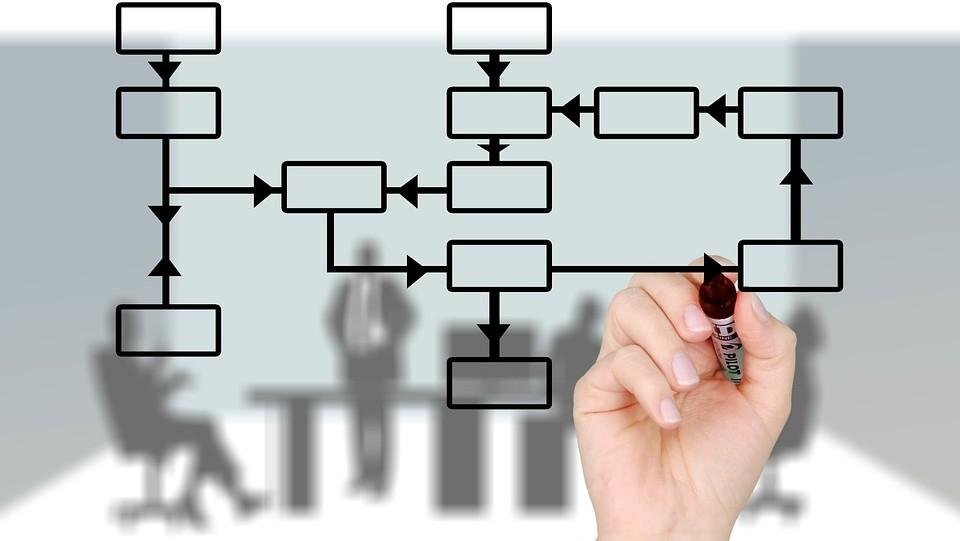Konačni prijedlog Zakona o sustavu državne uprave