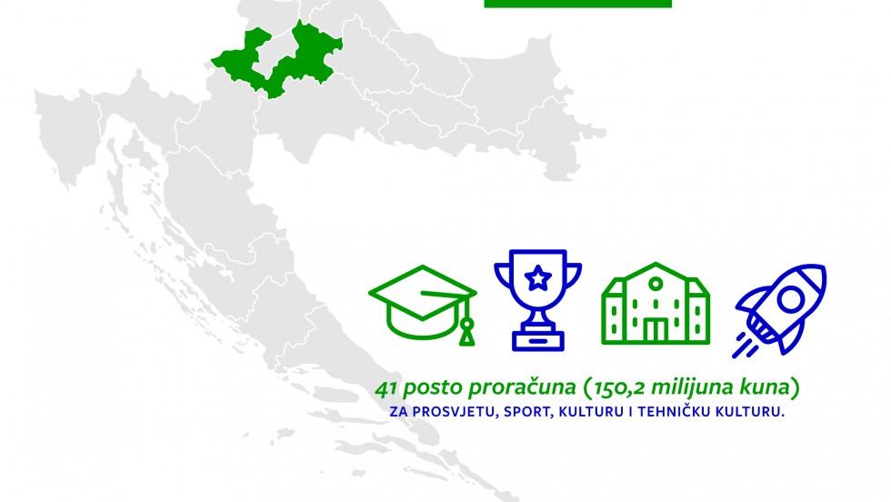 Otvoreni proračun: Ulaganje u obrazovanje jedan je od prioriteta Zagrebačke županije